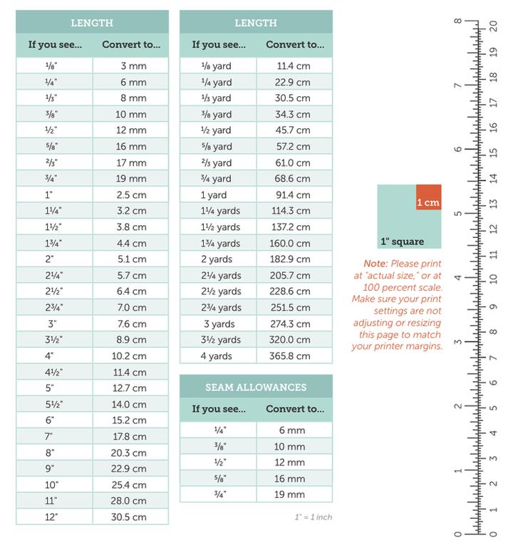 Metric Fabric Conversion Guide
