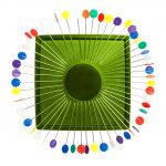 Zirkel Magnetic Pin Cushion - Lime Green by Zirkel Organisers for Pins - OzQuilts