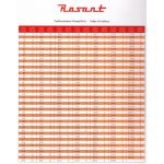 Rasant Thread Colour Swatch Card by  Thread Colour Charts - OzQuilts