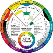 """Color Wheel Mixing Guide 9¼"""" by  - Colour & Design Tools"""
