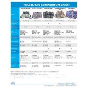 Ultimate Travel Bag Pattern 2.0 - By Annie by ByAnnie - Bag Patterns