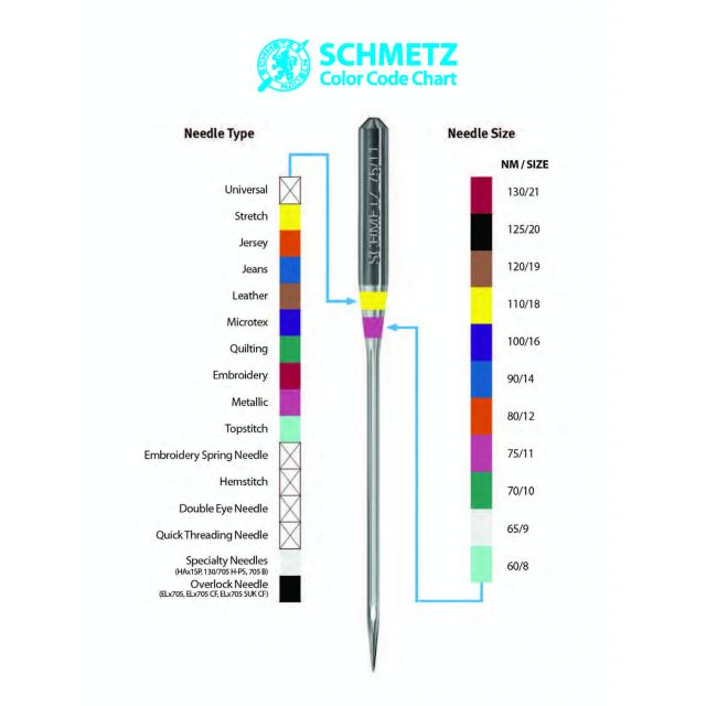 Schmetz Sharp Microtex, Machine Needles, Size 70/10 by Schmetz Sewing Machines Needles - OzQuilts