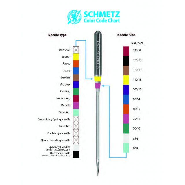 Schmetz Universal, Machine Needles, Size 90/14 by Schmetz - Sewing Machines Needles